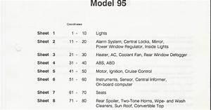 Andy U0026 39 S Porsche 993 Service  U0026 Repair   1995 993 Wiring Diagrams