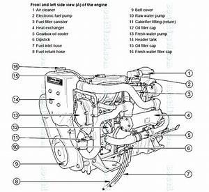 Perkins M92b Marine Diesel Propulsion Engine