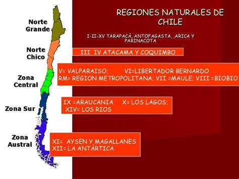 Mapa regiones naturales de Chile