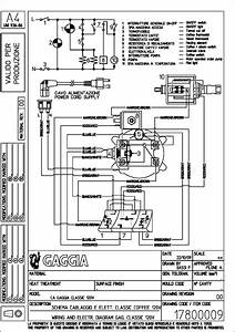 Renault Scala User Wiring Diagram