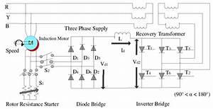 Schematic Diagram Of Sprs Using Scr Inverter Bridge