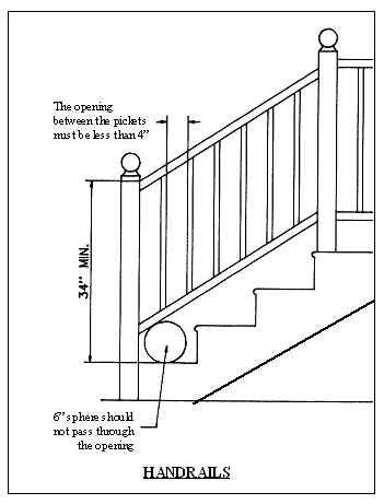 Height Of Banister On Stairs by Exceptional Stair Handrail Code Woodworking Info And