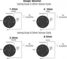 similiar 0 ohm subwoofer wiring diagram keywords, Wiring diagram
