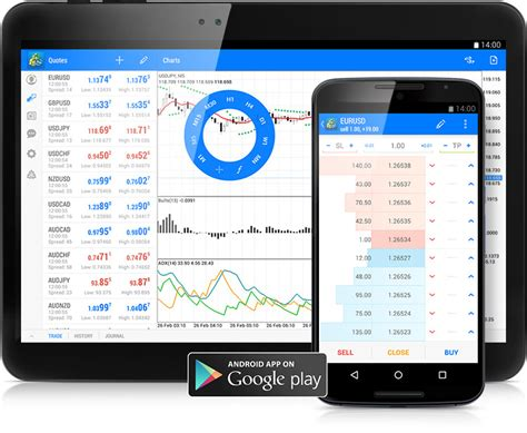 mt4 for android metatrader 5 for android futures