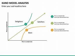 Kano Model Analysis Powerpoint Template