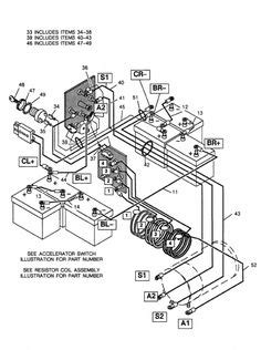 Ezgo Golf Cart Wiring Diagram For