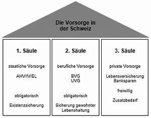 Waisenrente Berechnen : lernkartei grundwissen versicherungswesen schatz verlag gmbh memocard ~ Themetempest.com Abrechnung