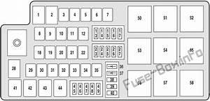 Ford Taurus Fuse Box Layout : fuse box diagram ford taurus x 2008 2009 ~ A.2002-acura-tl-radio.info Haus und Dekorationen