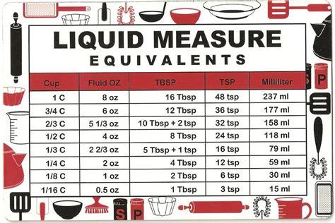 mesure conversion cuisine measurement conversion chart printable thread liquid