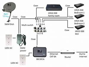 Gallery Of Directv Swm Wiring Diagram Download