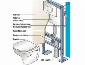 les 25 meilleures idees de la categorie toilette suspendu With wc suspendu couleur gris 5 salle de bains beton cire idees deco pour sinspirer