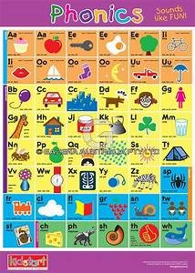 search results for printable abc letters calendar 2015 With phonics letter sounds chart