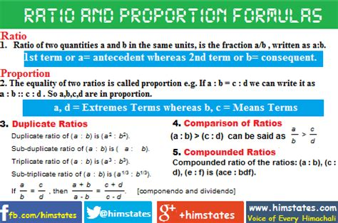 Ratio And Proportion Questions And Answers, Formulas ,tricks,test  Download Pdf Himstates