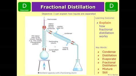 Gcse Chemistry Simple Fractional Distillation