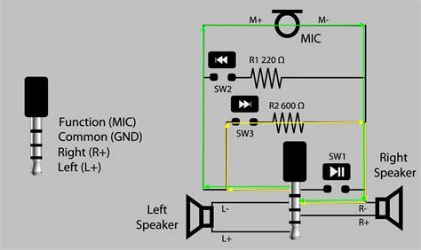 Audio Control Macs Volume With Headphones Ask Different