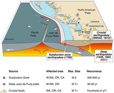 simulation shows  pacific northwest   decimated