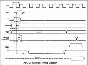 Interfacing Adc In 8051 Microcontroller  U00ab Hack Projects
