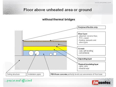 Print SIRCONTEC  Floors