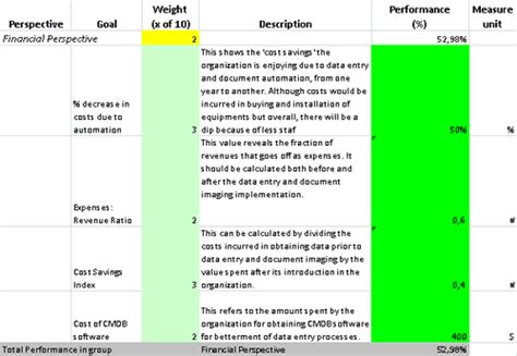control data entry  document imaging performance