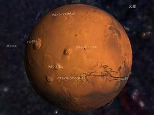 Features of Planet Mars (page 2) - Pics about space