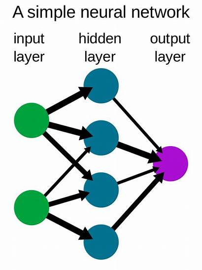 Neural Network Example Svg Pixels Wikimedia Commons