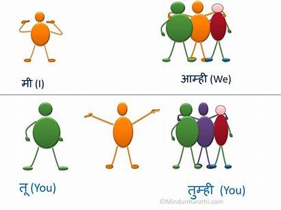 Marathi Pronouns Learn Plural Singular Telling