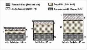 Schotter Für Pflaster : der online gartenratgeber wegebau pflasterarbeiten ~ Whattoseeinmadrid.com Haus und Dekorationen