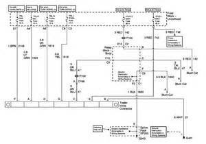 th id oip xlprxidwjzq psreto 1pqesds similiar 2005 freightliner m2 wiring diagram keywords 300 x 210