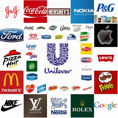 Best Brand Logos Images With Names Collections Brand