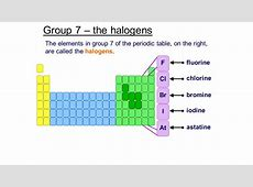Group 7 – the halogens The elements in group 7 of the