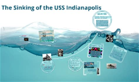 Uss Indianapolis Sinking Simulation by The Sinking Of The Uss Indianapolis By Alysse Robinson On
