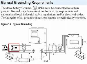 Power System Types Supplying Vfd U0026 39 S  U0026 Dc Drives  What U0026 39 S The Grounding Ramifications
