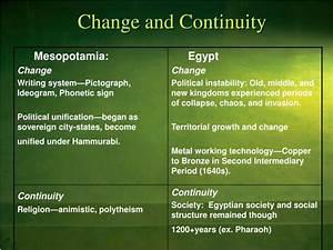 PPT - Ancient Civilizations: Mesopotamia-Egypt PowerPoint ...