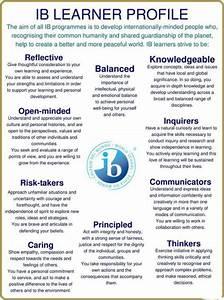 IB-PYP | Nina Davis -Teaching & Learning in the Australian ...