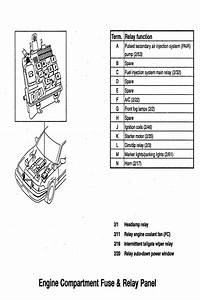 Volvo 960  1995  - Wiring Diagrams - Fuse Panel