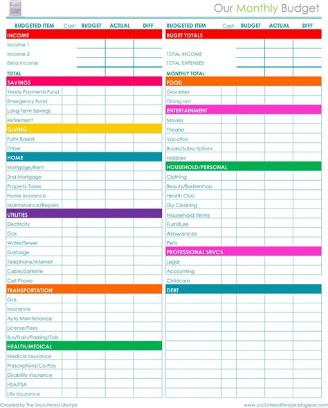 Free Budget Template Weekly Budget Template Spreadsheets