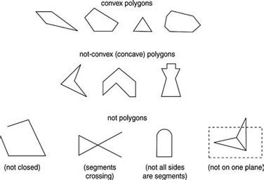 angles and polygons ms smith s teaching