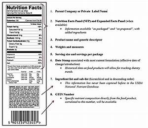 usda branded food products database ilsi north america With how must ingredients be listed on cosmetic labels