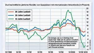 Rendite Immobilien Berechnen Formel : aktien rendite von aktiensparpl nen steigt wieder finanzen faz ~ Themetempest.com Abrechnung