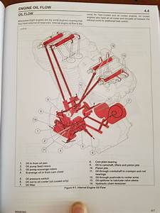 M8 Advanced Oil Cooler System - Page 6