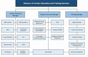 Laois And Offaly Education And Training Board