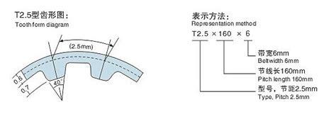 Rubber Timing Belt Power Transmission Belts Type T2.5 Low