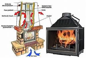 Cheminée à Foyer Ouvert : achat cheminee foyer ouvert fonctionnement ~ Premium-room.com Idées de Décoration