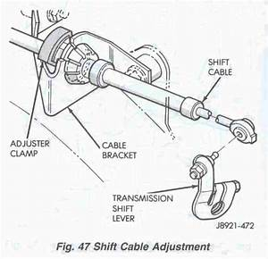 Aw4 Shift  Not Tv    Cable Adjustment
