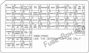 Fuse Box Diagram Kia Forte    Cerato  2019