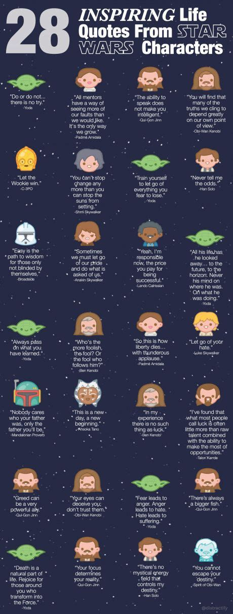 Best 25  Star wars ideas on Pinterest   Nerd room, Star wars art and Star wars stickers