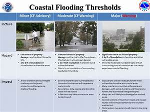 NWS New York, NY Coastal Flooding Page