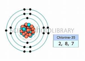 Chlorine Electron Configuration  5025