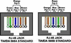 Instructions Assemble Cat6 Super Flat Plug Terminate Cable