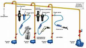Shop Air Compressor Piping Diagram